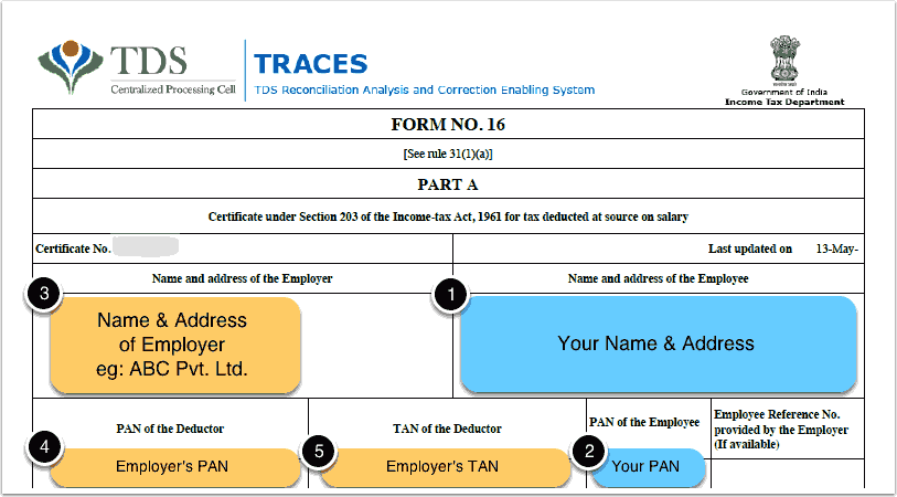 Form 16 - Decoded!